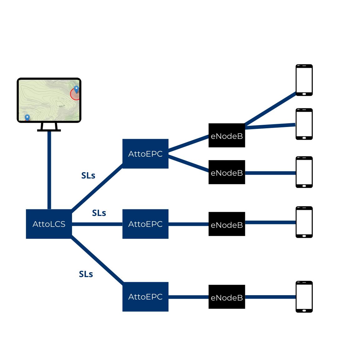 LCS visual 5